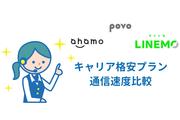 大手キャリアの格安20GBプラン(ahamo・povo・LINEMO)の通信速度を徹底比較!