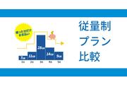 格安SIMを使った分だけ!段階定額・従量制プランを徹底比較